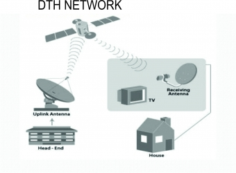 consumer preference in dth service There is a marked shift in consumer preferences towards digital media  consumption  digital media especially the entertainment services like video,  audio etc.